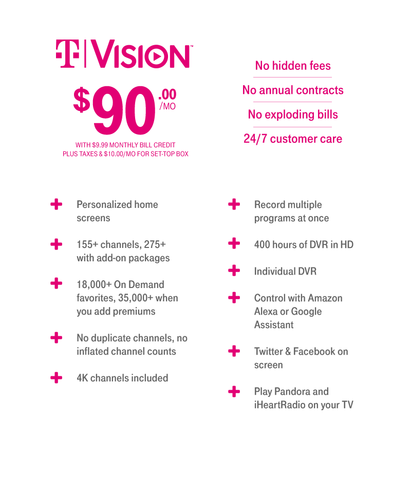 $90.00/MO