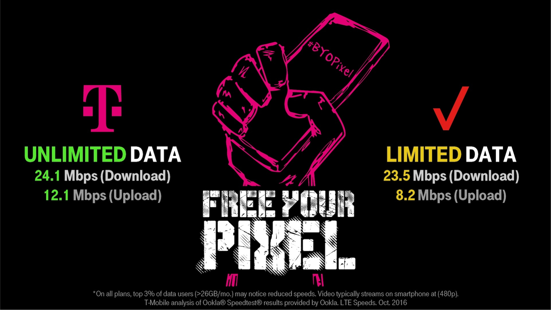 Bring your Pixel to T-Mobile and Cut its Cost in Half! | T-Mobile