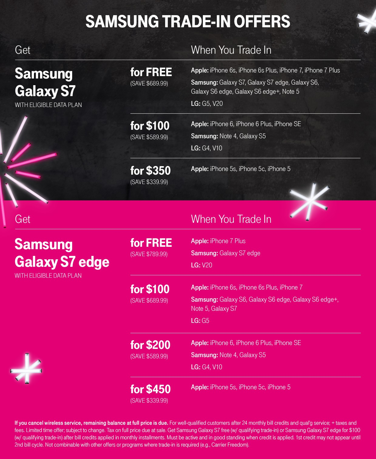 T-Mobile Goes Holicray-cray: Just Starts Giving Away Free