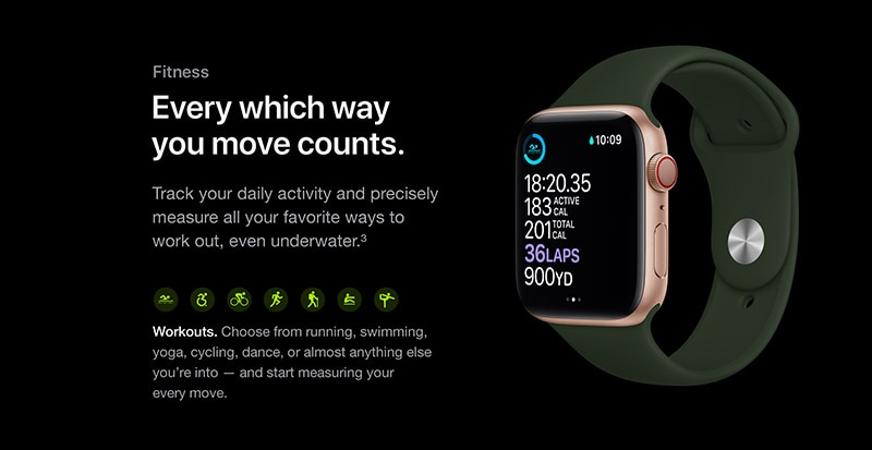Apple Watch Series 6 40mm 44mm 2020 Release T Mobile
